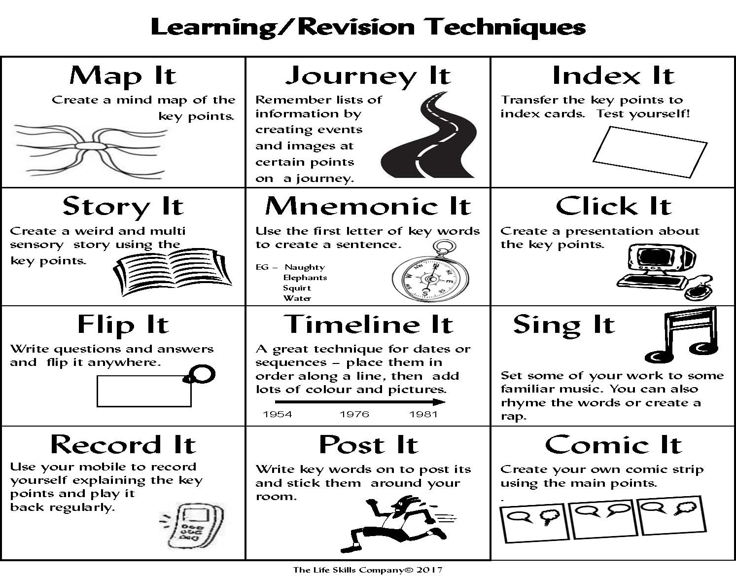 revision imberhorne school